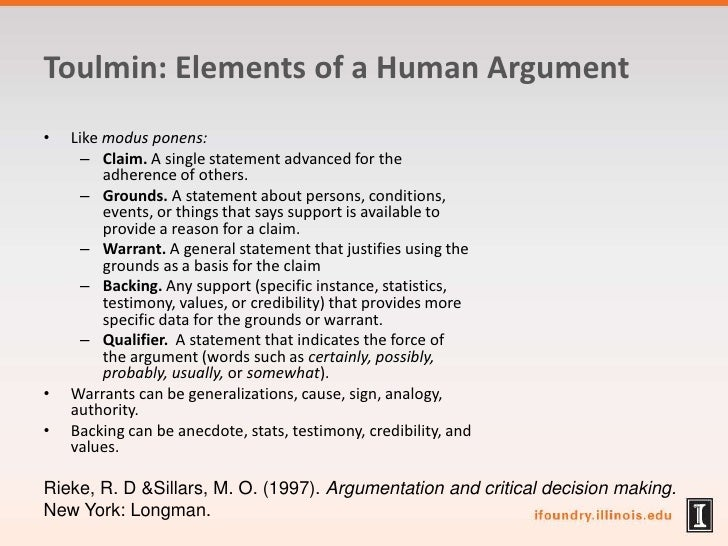 outlining a logical argument Effective argumentation: premises and conclusions to answer these questions, we must look at the basic building blocks of any logical argument: premises and.