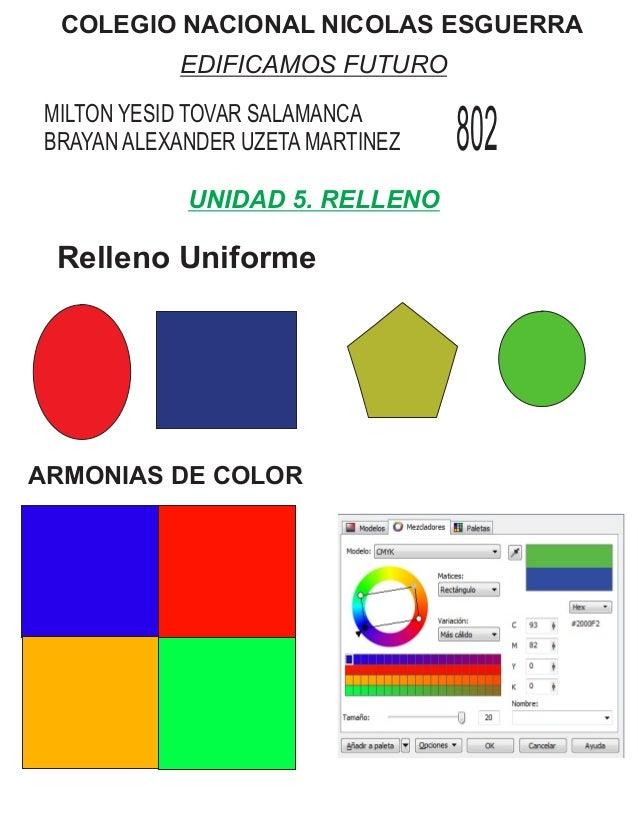 COLEGIO NACIONAL NICOLAS ESGUERRA EDIFICAMOS FUTURO MILTON YESID TOVAR SALAMANCA BRAYAN ALEXANDER UZETA MARTINEZ 802 UNIDA...