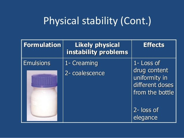 Physical stability (Cont.) Formulation Likely physical instability problems Effects Emulsions 1- Creaming 2- coalescence 1...