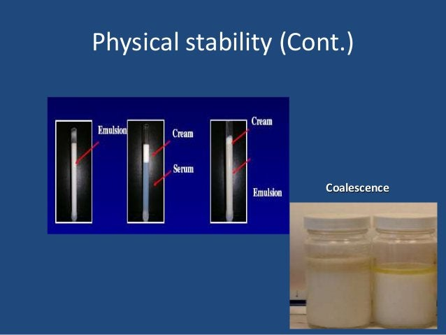 Physical stability (Cont.) Coalescence
