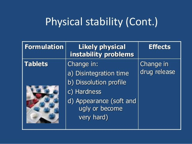 Physical stability (Cont.) Formulation Likely physical instability problems Effects Tablets Change in: a) Disintegration t...