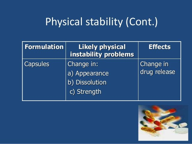 Physical stability (Cont.) Formulation Likely physical instability problems Effects Capsules Change in: a) Appearance b) D...
