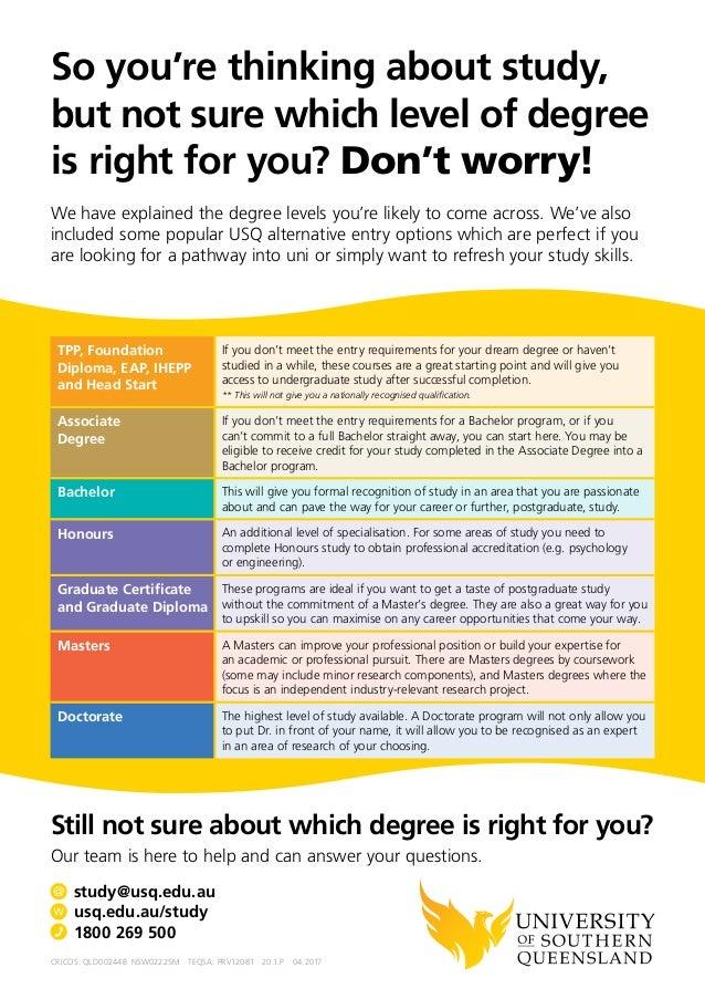 explain degrees