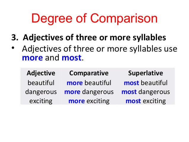 degree of comparison 1833, joseph hervey hull, english grammar, by lectures‎, page 55: there are commonly reckoned three degrees of comparison, namely: the positive, comparative and superlative though, strictly.
