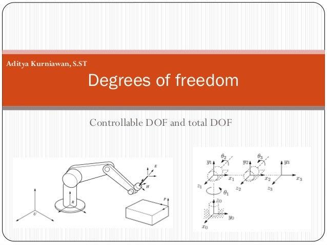 Controllable DOF and total DOFDegrees of freedomAditya Kurniawan, S.ST