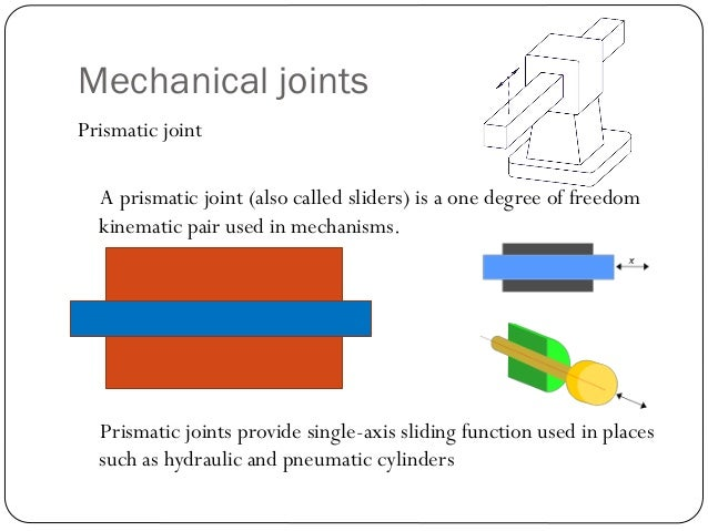 3 Mechanical Jointsprismatic Jointa Prismatic Joint