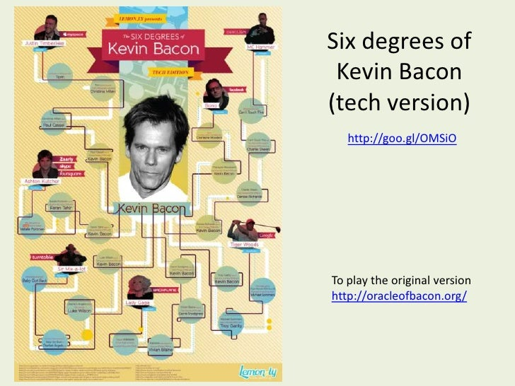 4 Six Degrees Of Kevin Bacontech