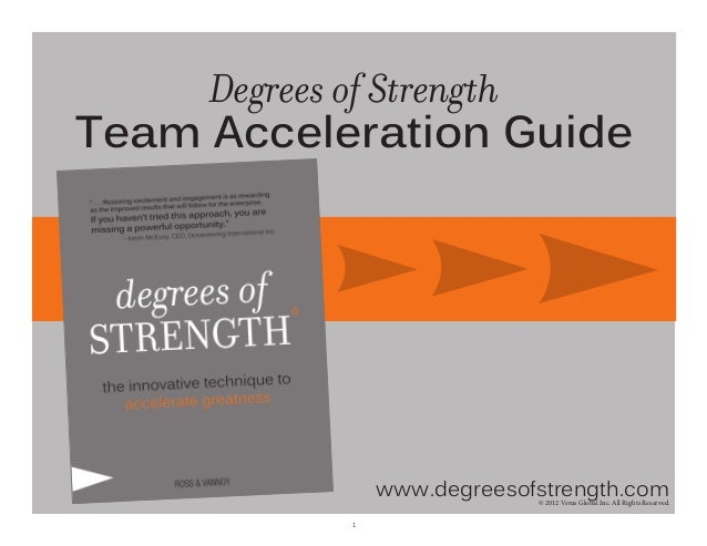 Degrees of Strength Team Acceleration Guide  www.degreesofstrength.com © 2012 Verus Global Inc. All Rights Reserved.  1