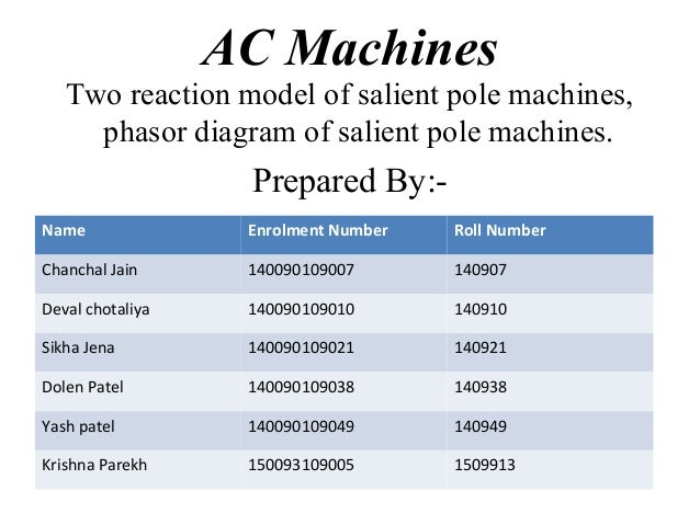 Two reaction model of salient pole machines phasor diagram of salien 150093109005 1509913 2 two reaction theory of salient pole ccuart Gallery