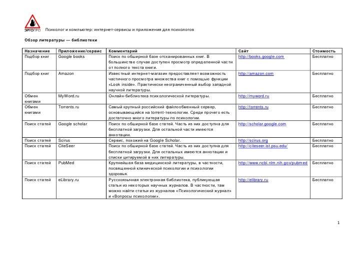 Психолог и компьютер: интернет-сервисы и приложения для психологов  Обзор литературы — библиотеки  Назначение     Приложен...