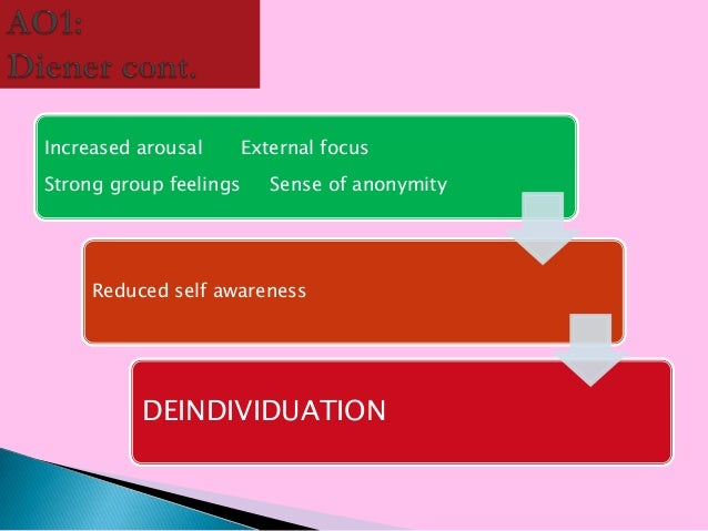 are the concepts of contagion and deindividuation adequat Study deindividuation flashcards online where a behaviour or mindset spreads like a contagious disease amongst a crowd 3 how did zimbardo further the concept.