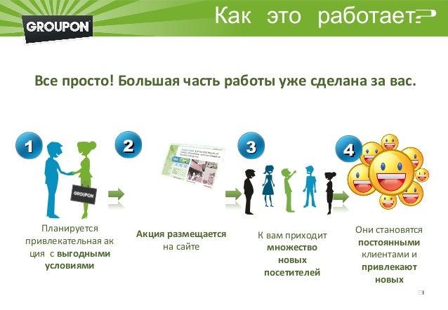 Михаил Дейнега, Groupon Slide 3