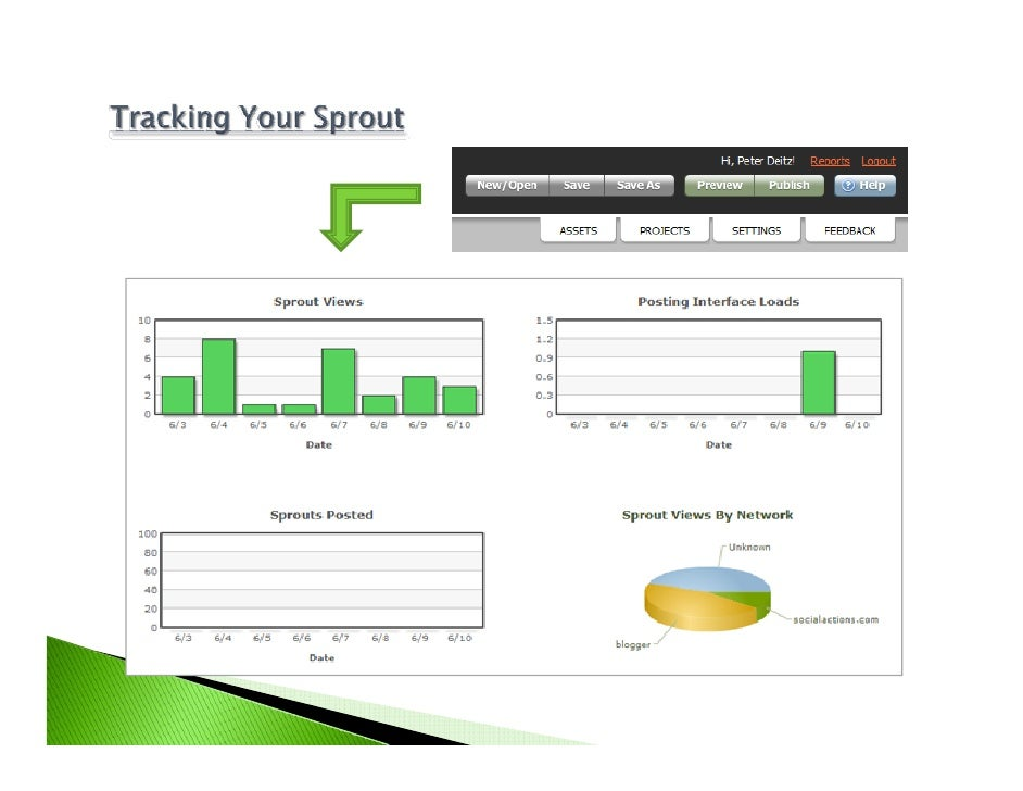 Tip #1 of 3       Line up partners to promote your Sprout(s)  Widgets allow for seamless                                  ...