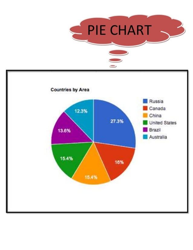 Types Of Chart Ottodeemperor