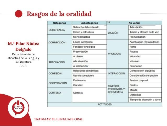 TRABAJAR EL LENGUAJE ORAL Rasgos de la oralidad M.ª Pilar Núñez Delgado Departamento de Didáctica de la Lengua y la Litera...