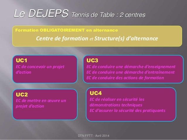 Dejeps Presentation Formation Avril 2014