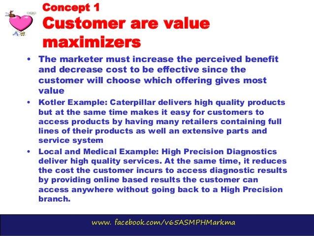Customer cost