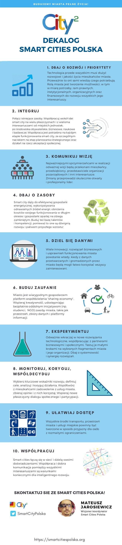 3. KOMUNIKUJ WIZJĘ Najważniejszymi sprzymierzeńcami w realizacji odważnej wizji będą przekonani mieszkańcy, przedsiębiorcy...