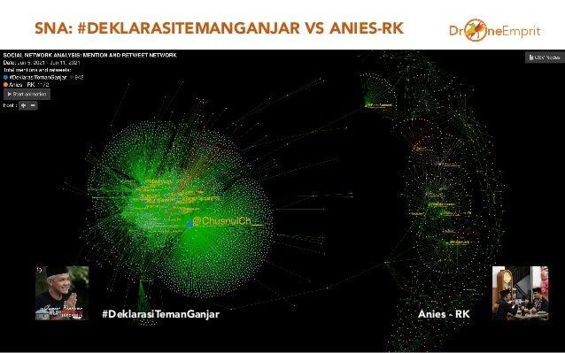 SNA: #DEKLARASITEMANGANJAR VS ANIES-RK 3 #DeklarasiTemanGanjar Anies - RK
