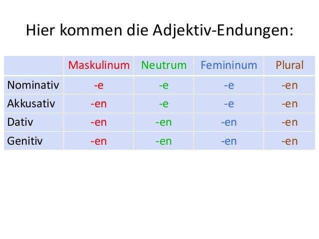 Deklination 3 for Nominativ genitiv dativ akkusativ