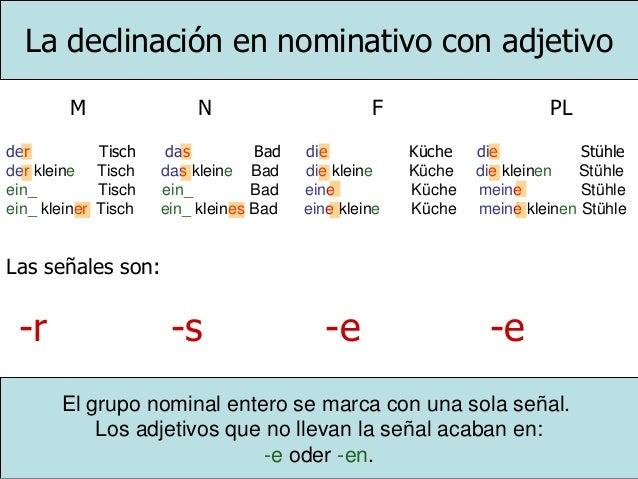 Deklination Des Adjektivs A2 Spanisch