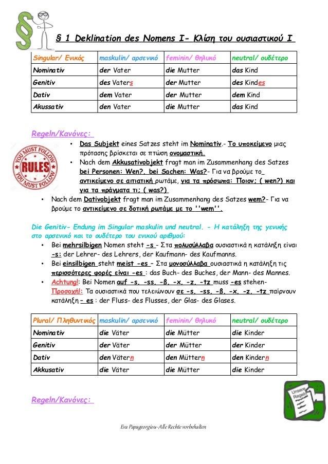 § 1 Deklination des Nomens I- Κλίση του ουσιαστικού Ι Singular/ Ενικός maskulin/ αρσενικό feminin/ θηλυκό neutral/ ουδέτερ...