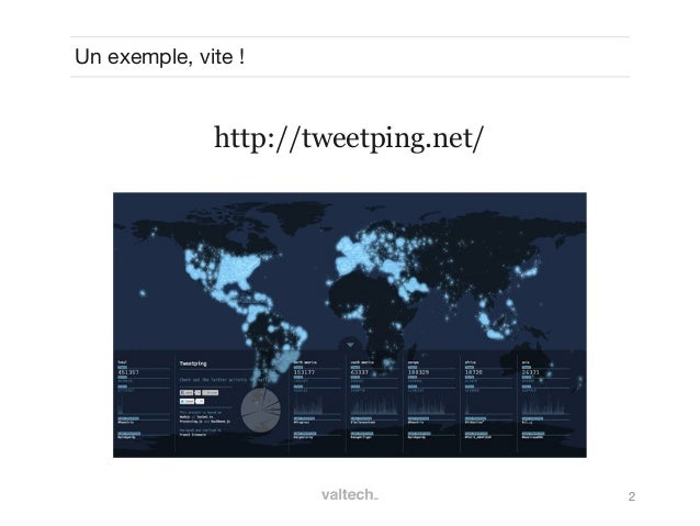 2Un exemple, vite!http://tweetping.net/