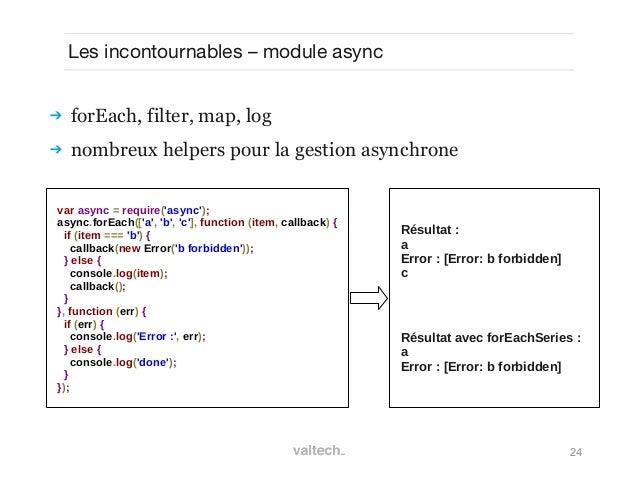 24Les incontournables – module async forEach, filter, map, log nombreux helpers pour la gestion asynchronevar async = re...