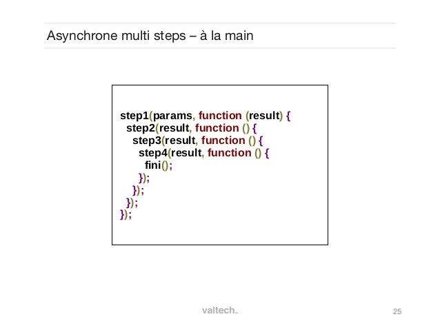 25Asynchrone multi steps – à la mainstep1(params, function (result) {step2(result, function () {step3(result, function () ...