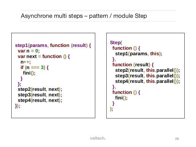 26Asynchrone multi steps – pattern / module Stepstep1(params, function (result) {var n = 0;var next = function () {n++;if ...