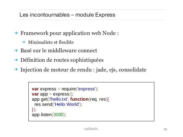 28Les incontournables – module Express Framework pour application web Node : Minimaliste et flexible Basé sur le middle...