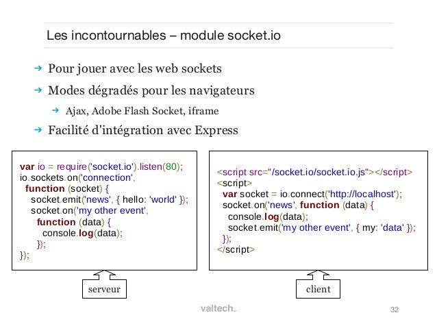 32Les incontournables – module socket.io Pour jouer avec les web sockets Modes dégradés pour les navigateurs Ajax, Adob...