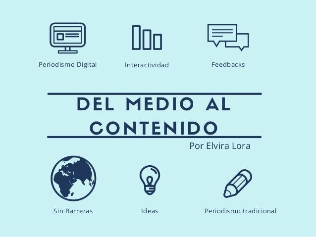 DEL MEDIO AL CONTENIDO Por Elvira Lora Ideas Periodismo tradicional Periodismo Digital Interactividad Feedbacks Sin Barrer...