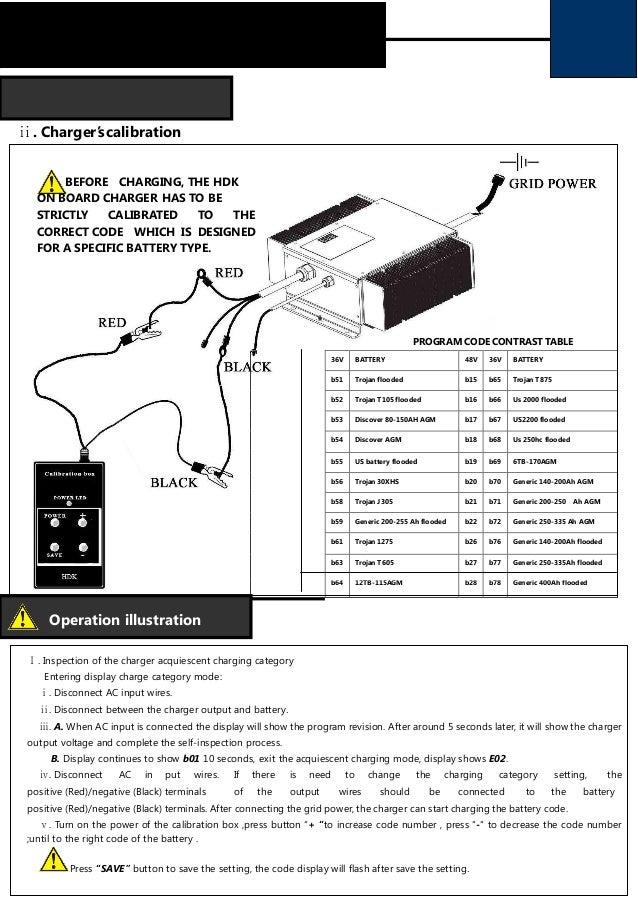 del3022 g owner s manual rh slideshare net Ezgo Golf Cart Wiring Diagram Yamaha Golf Cart Wiring Diagram