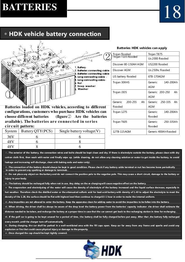 Hdk Golf Cart Wiring Diagram : Zone electric golf carts wiring diagrams yamaha cart