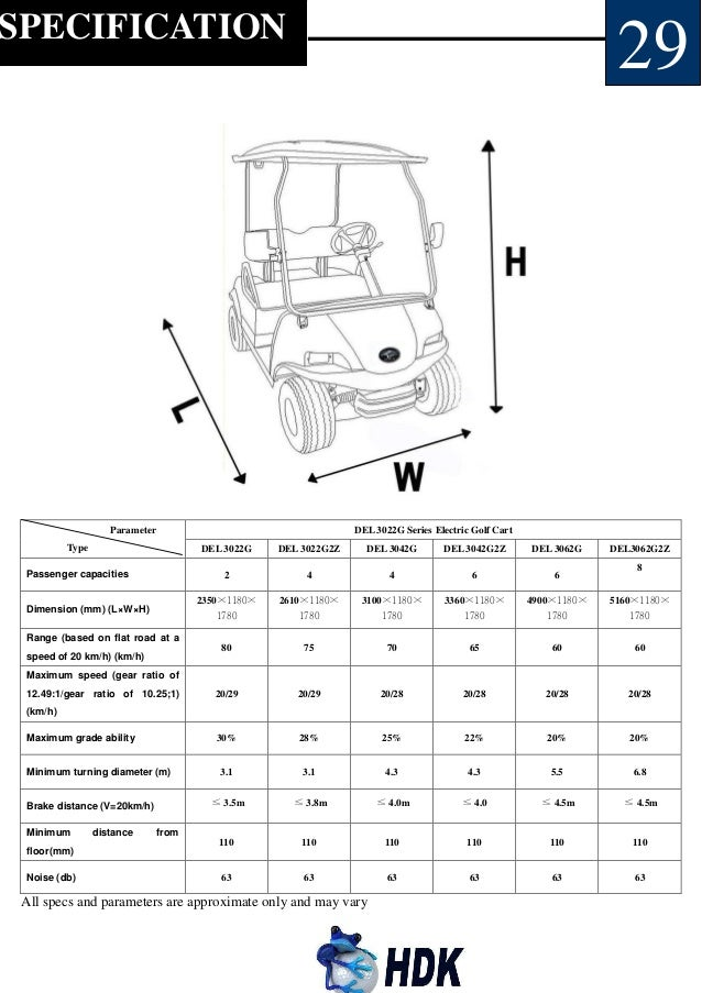 electric ezgo wiring diagram ezgo engine wiring diagram