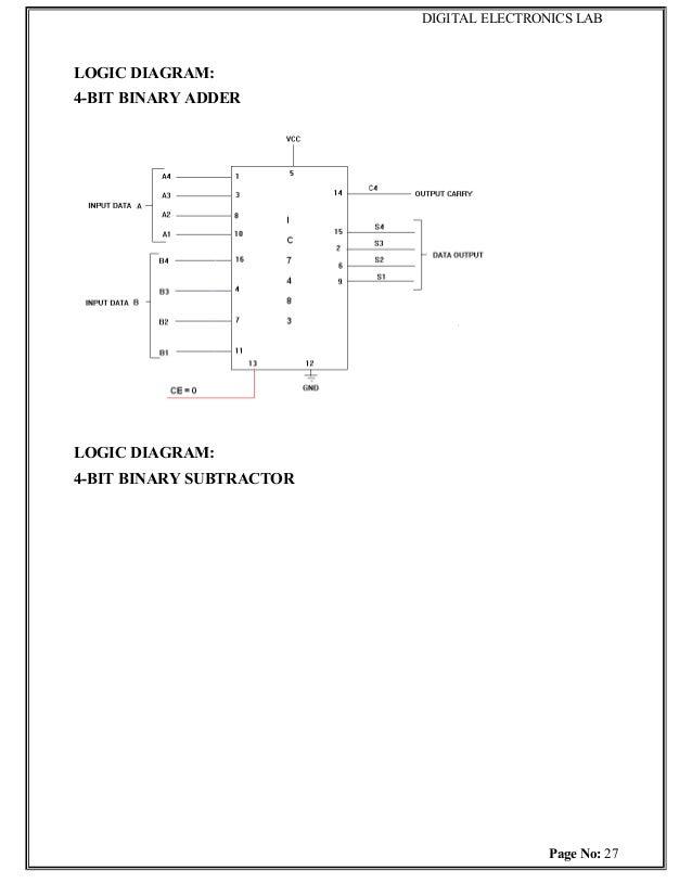 9 bit parity generator logic diagram wiring diagrams lose Odd Parity Circuit 9 bit parity generator logic diagram data wiring diagram detailed parity generator and checker 9 bit parity generator logic diagram
