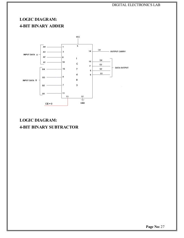 digital electronics lab rh slideshare net Bit Parity Generator Chip 4- Bit