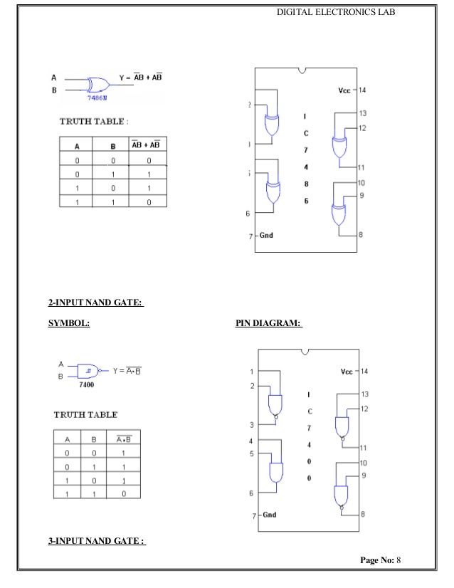 digital electronics lab