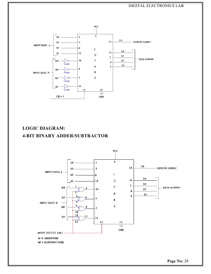 9 bit parity generator logic diagram  | 728 x 942