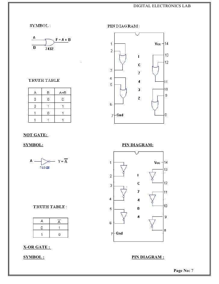 Fishbone Diagram Labs Manual Guide