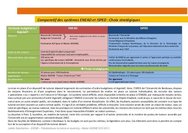 Juliette Delachambre – D9CM5 – Problématiques du tutorat en eLearning – Master AIGEME 2012-2013 Contexte budgétaire / légi...