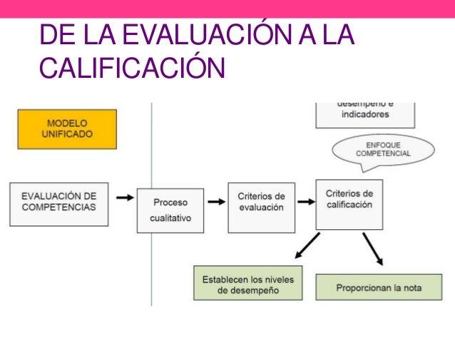 DE LA EVALUACIÓN A LA CALIFICACIÓN