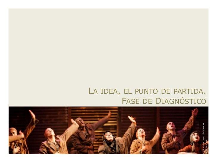 El proyecto, la herramienta.<br />Foto: Karlik danza_Teatro del Silencio_ Madre_Coraje.<br />