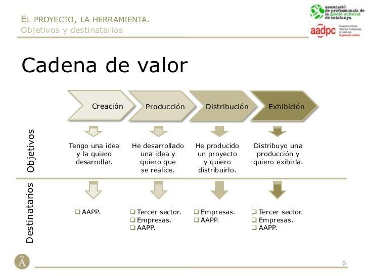 Objetivos y lineas estratégicas.