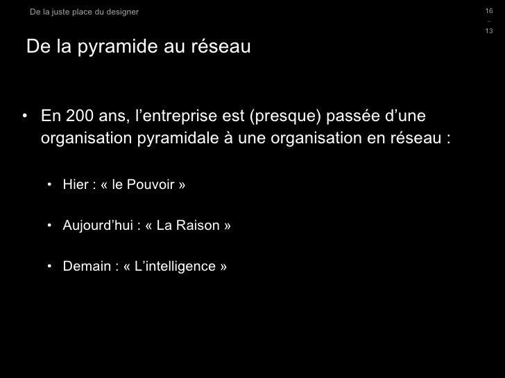 De la pyramide au réseau <ul><li>En 200 ans, l'entreprise est (presque) passée d'une organisation pyramidale à une organis...