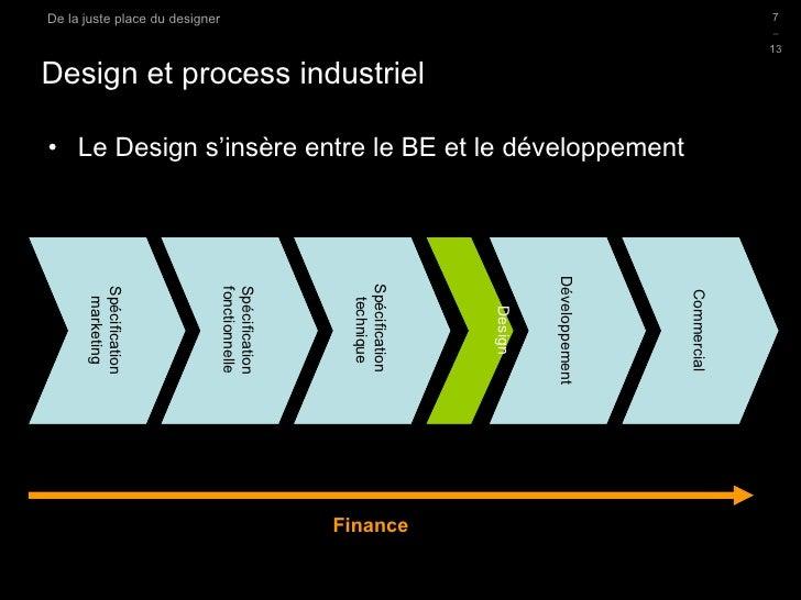 Design et process industriel <ul><li>Le Design s'insère entre le BE et le développement </li></ul>D.Sciamma De la Juste Pl...