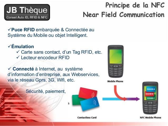 De la RFID à la NFC par Bernard JEANNE-BEYLOT @JB Thèque Slide 2