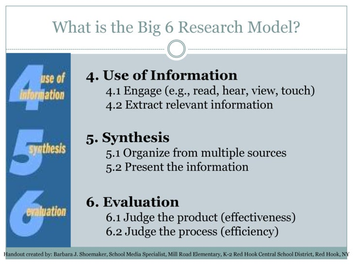 big6 research paper organizer The big 6 steps include: task definition, information seeking strategies, location  and access, use of information  this model guides students through the stages  of creating a research paper the 10 steps  information in outline 10 create.