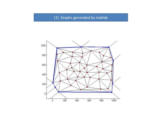 Delaunay triangulation from 2-d delaunay to 3-d delaunay